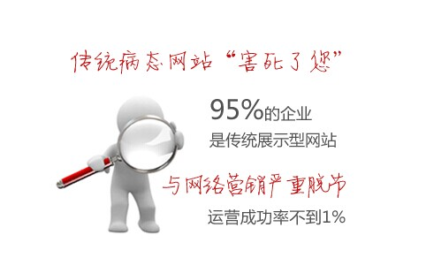 西安营销型网站运营