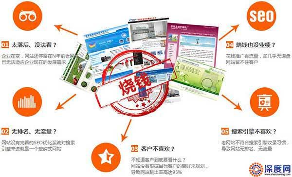 低价佛山网站建设严重影响网站营销价值