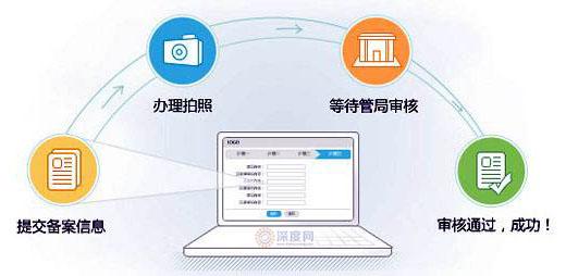 企业网站备案流程